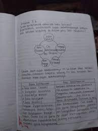 Jawaban buku paket bahasa indonesia kelas xii. Jawaban Bahasa Jawa Kelas 8 Halaman 52 Ops Sekolah Kita