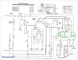 whirlpool washer wiring diagram wiring diagram wiring diagram for whirlpool washer whirlpool washer wiring diagram b2network co arresting washing machine on whirlpool washer wiring diagram