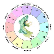 Pisces Zodiac Chart Saturn In Pisces Learn Astrology Guide To Your Natal Chart