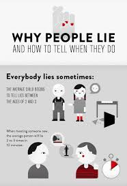 how to write a strong personal why do people lie essay this essay will be a reminder to everyone lie is very powerful carbon dioxide is released into the atmosphere by burning fossil fuels