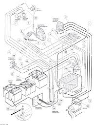 yamaha g1 electric golf cart wiring diagram wiring diagram zone electric golf cart wiring diagram the