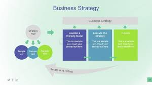 Strategy Presentation Business Plan And Strategy Presentation Slidemodel