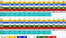 Scorecard - Oak Shadows Golf Club