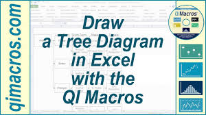 Draw A Tree Diagram In Excel With The Qi Macros