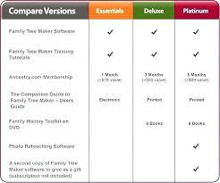 Comparison Chart Template Word Comparison Template Oneskytravel Co