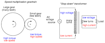 alternating current circuit. what is alternating current (ac)? circuit c