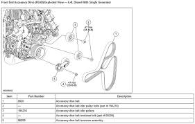 1992 ford f 250 5 speed o2 sensor wiring diagram best wiring library for the f 250 f 350 and super duty trucks ford