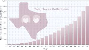 Child Support Chart Texas Politics The Business Of Child Support In Texas And