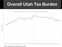 Utah Medicaid Income Chart Voices For Utah Children Tax Reform Policy Positions
