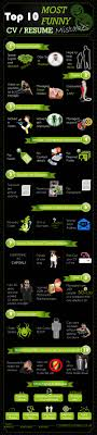 Infographic Top 10 Cv Resume Mistakes Infographics Archive