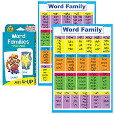 Blends Chart For Kindergarten Word Families Poster And Flash Cards Set Reading Flashcards And Posters To Learn Phonics For Kindergarten And Preschool Word Family Blend