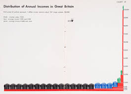 Charting Your Way To Wealth Book Isotype Book Young Prager Theres Work For All