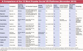 Oculus Medium 2 2 Oculus Virtual Reality