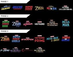 And published by nintendo for the nintendo switch. What Do You Guys Think Of A Smash Bros Movie Universe Much Like Marvels Smashbrosultimate