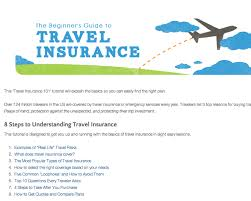 Travel Insurance Quote Stunning Travel Insurance The Free Beginner's Guide