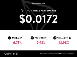 Latest TRON price & analysis (TRXtoUSD) 12/9/18 - Coin Rivet