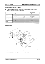 mazda bt 50 fuse box diagram mazda wiring diagrams