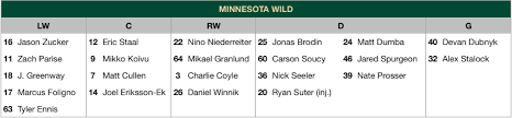 Wild Depth Chart 2018 Nhl First Round Playoff Preview Minnesota Wild Vs