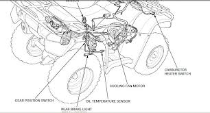similiar honda foreman wiring diagram keywords honda trx 300 fourtrax wiring diagram get image about wiring