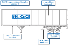 semi trailer parts diagram semi image wiring diagram stoughton trailer parts catalog on semi trailer parts diagram