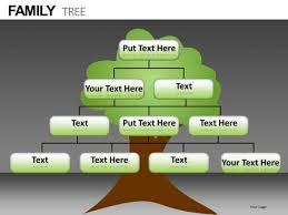 Family Tree Ppt Under Fontanacountryinn Com