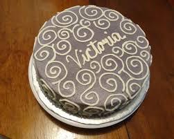 Birthday Cake Recipes For Men Teamtessaorg