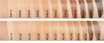 Mac Foundation Shades Chart Want To Know Which Shade Foundation Suits Me In Mac Studio