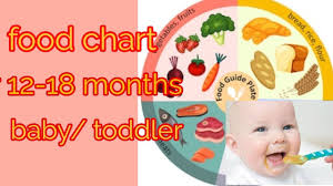 12 To 18 Months Baby Food Chart 12 To 18 Months Baby Food Chart