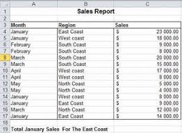 sales report example excel how to use the sumifs function in excel