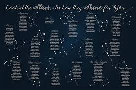 Star Themed Printable Custom Wedding Seating Chart