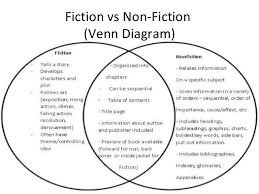 Fiction Vs Nonfiction Venn Diagram Fiction Vs Nonfiction Venn Diagram Rome Fontanacountryinn Com