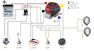 briggs and stratton starter solenoid wiring diagram briggs starter solenoid wiring diagram for lawn mower starter auto on briggs and stratton starter solenoid wiring
