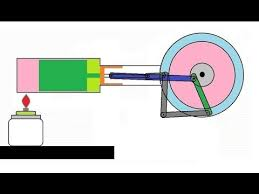 animation how stirling engine works animation how stirling engine works