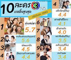 10 อันดับละครเรตติ้งสูงสุดช่อง 3HD ครึ่งปีแรก 2563 - Pantip
