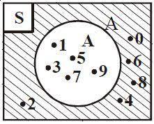 Contoh Soal Diagram Venn Diagram Venn Pengertian Himpunan Ciri Bentuk Contoh Soal
