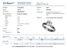 Gsi Diamond Grading Chart Grading Reports Gemological Science International