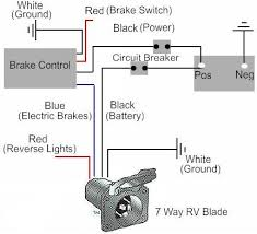how to install a electric trailer brake controller on a tow vehicle tow vehicle wiring diagram at Tow Vehicle Wiring Harness