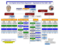 New York State Department Of Health Organizational Chart New York State Department Of Education Organizational