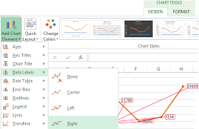 Draw Charts In Excel According To The Table