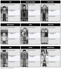 Night By Elie Wiesel Character Chart Night Characters Moshe The Beadle Character Map Night By