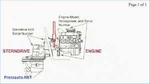 basic boat wiring diagram & dual direction multi variable Boat Ignition Switch Wiring Diagram at Free Boat Wiring Diagram