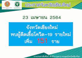 เชียงใหม่ติด COVID-19 เพิ่มอีก 151 ราย จับตา 6 คลัสเตอร์แบบใกล้ชิด |  ประชาไท Prachatai.com