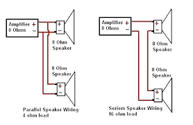 line array pa system wiring diagram wiring diagram pa system wiring diagram sound schematic school simple triumphfull size of pa system speaker wiring diagram