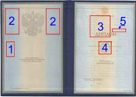 Бланк диплома гознак Бланк диплома ГОЗНАК Блоги aeterna qip ru бланк договора купли продажи квартиры образец · бланк свидетельства о государственной регистрации брака