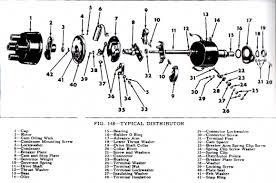 ignition system willys jeep parts how