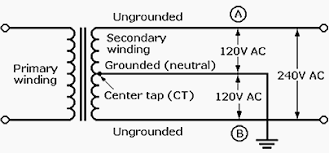 grounded b phase wiring diagram grounded image is this internachi graphic correct internachi inspection forum on grounded b phase wiring diagram