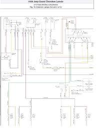 radio wiring diagram jeep cherokee fresh xj radio wiring diagram new 1996 jeep cherokee wiring diagram pdf radio wiring diagram jeep cherokee fresh xj radio wiring diagram new 1999 jeep grand cherokee power window valid inspiration 1999 jeep grand cherokee power