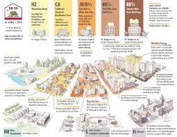 New Sb 50 Chart Makes Sense Of California Transit Housing