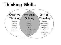 ocr critical thinking credibility criteria