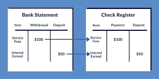Bank Statement Reconciliation: What You Need To Know